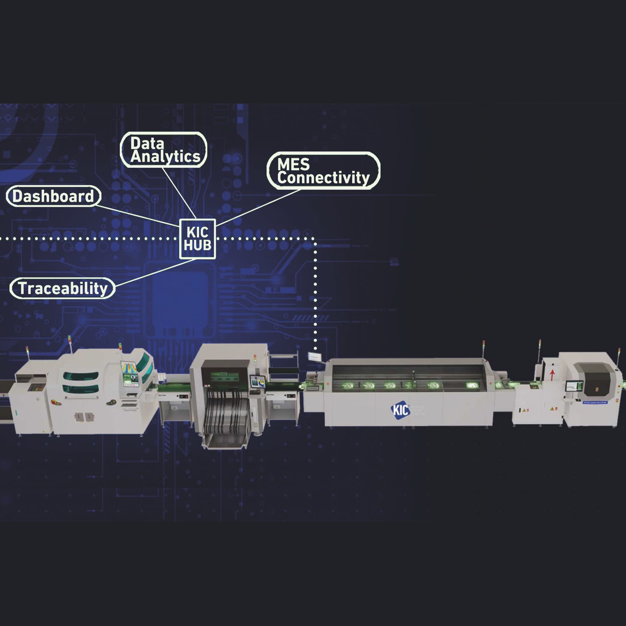 Real-time process control and traceability in reflow ovens